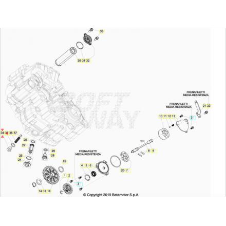 Beta RR 350/390/400/430/450/480/498/520 4T 2010-2020